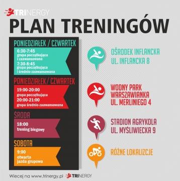 plan grupowe